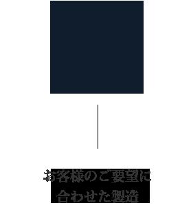 ダイレクトブロー成型